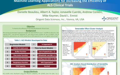 Poster: Machine Learning Applications for Increasing the Efficiency of ALS Clinical Trials