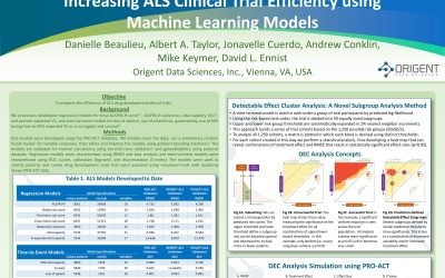 Poster: Increasing ALS Clinical Trial Efficiency using Machine Learning Models
