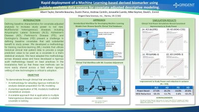 Poster: Rapid Deployment of a Machine Learning-based Derived Biomarker using Publicly Available Data Sources for Covariate Adjusted Descriptive Modeling