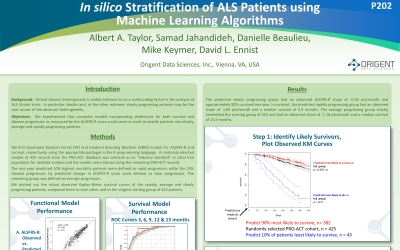Poster: In silico Stratification of ALS Patients using Machine Learning Algorithms