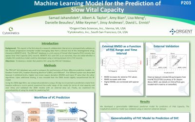Poster: Machine Learning Model for the Prediction of Slow Vital Capacity