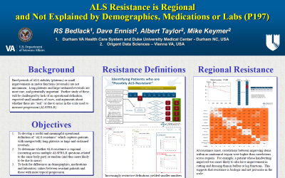 Poster: ALS Resistance is Regional and Not Explained by Demographics, Medications or Labs