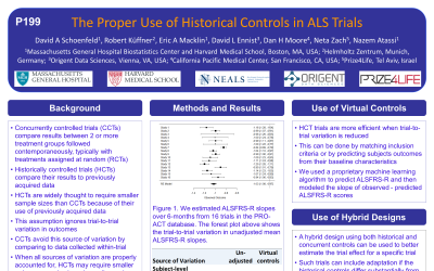 Poster: The Proper Use of Historical Controls in ALS Trials